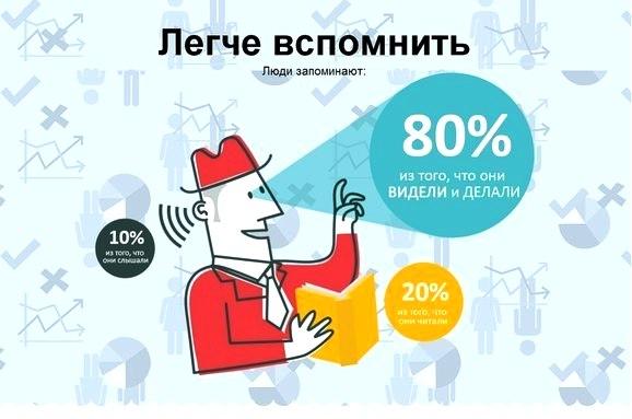Инфографика и анимация фото 1